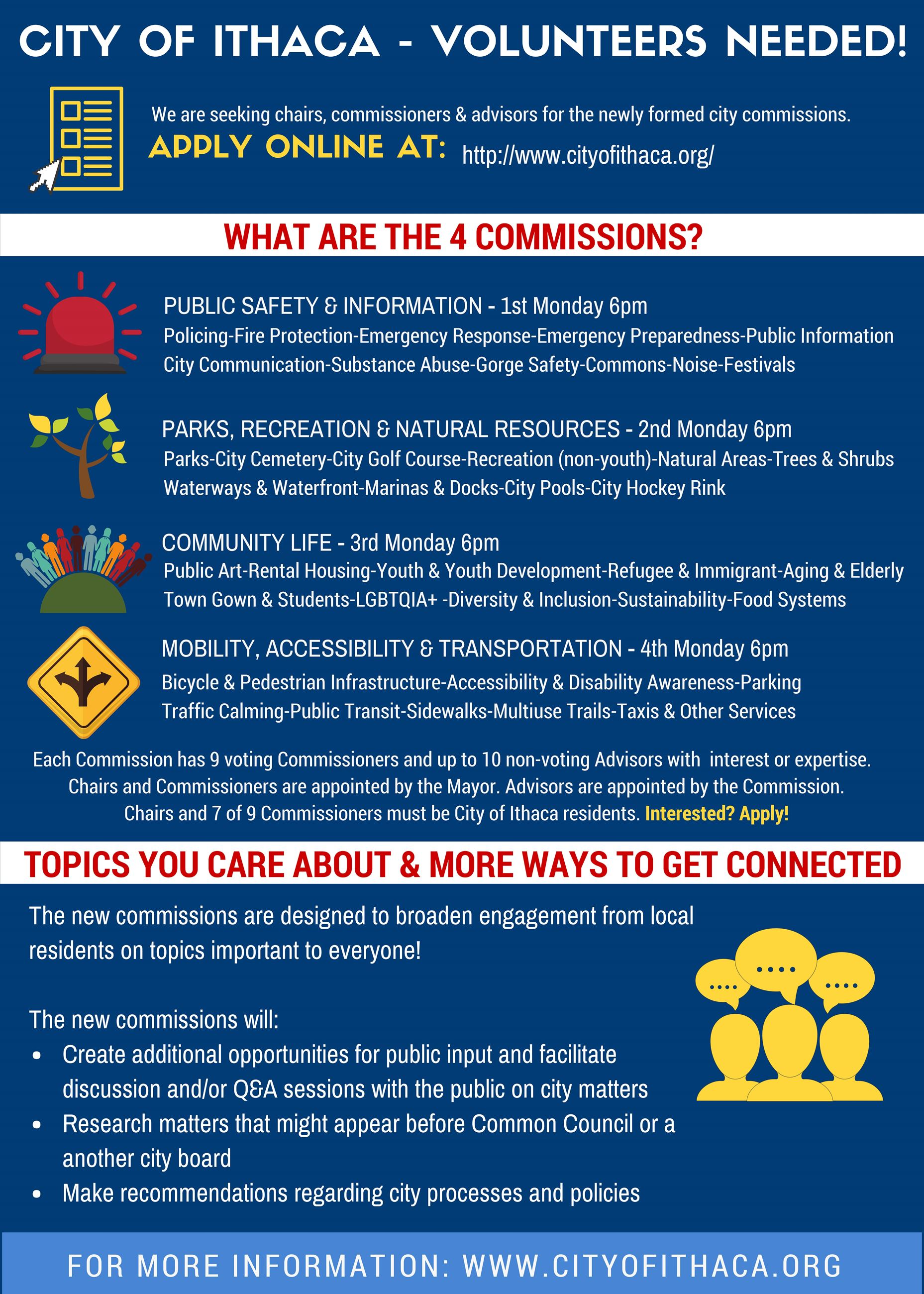 Commissions Application Infographic-reduced size (002)